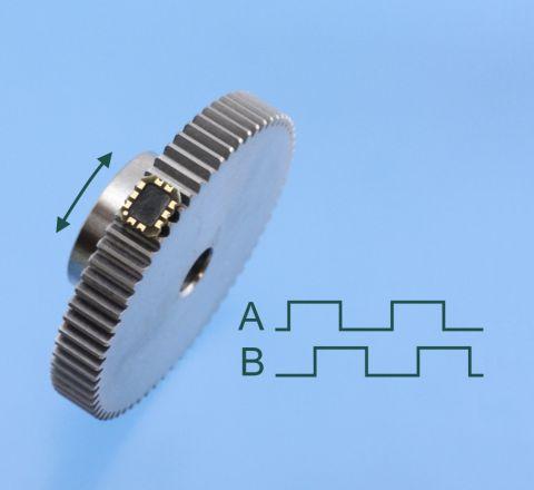 Encoder ID4501G