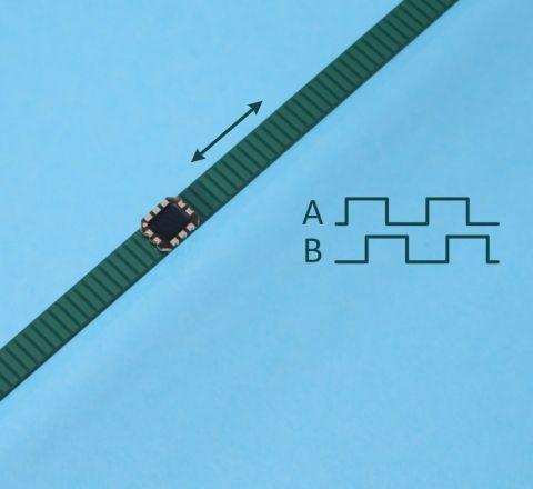 Encoder ID4501L