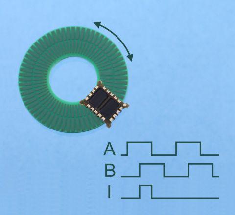 Encoder IT5602C