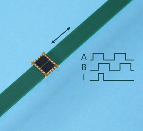 Linear Inductive Encoder Chip with Index IT5602L