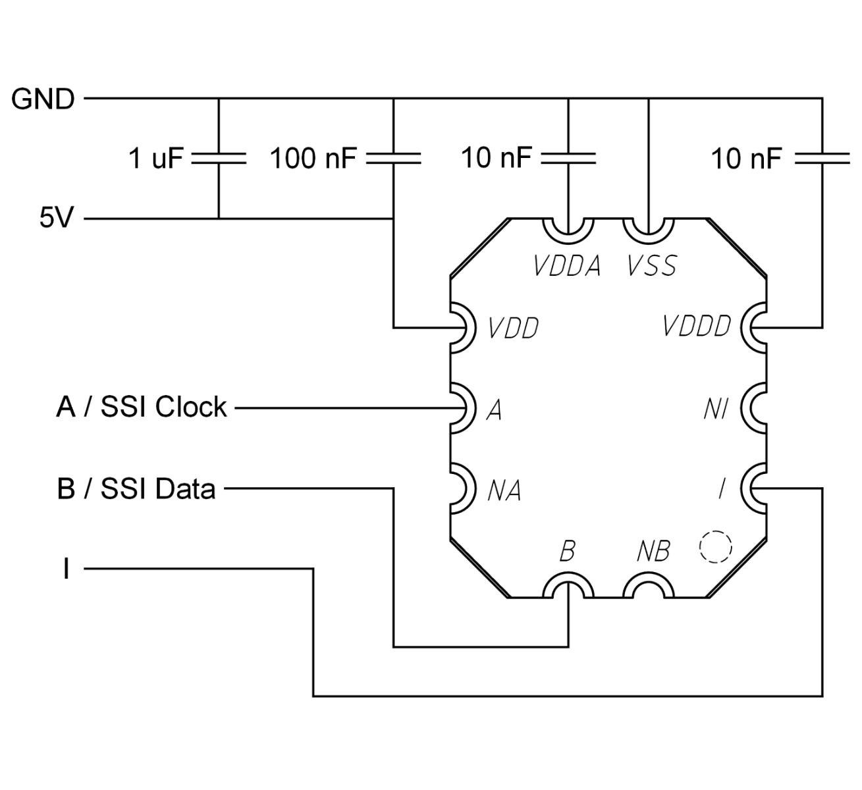 encoder id4501c