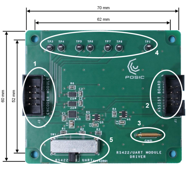 Schnittstelle mit Lineadriver MDB001