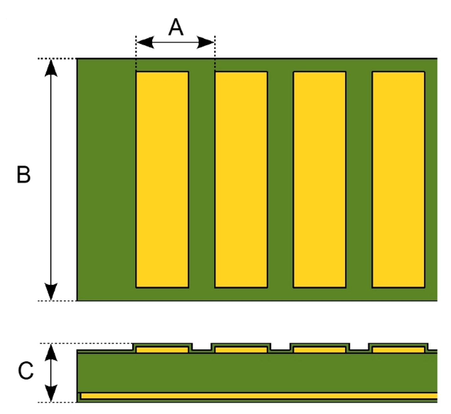 Linear scale with dimensions