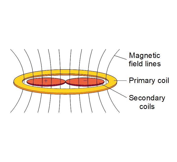 Differential transformer